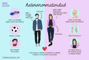 pierna cruzada-heteronormatividad